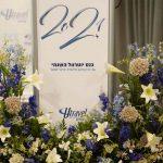 הכנס השנתי של יוטרוול 2021