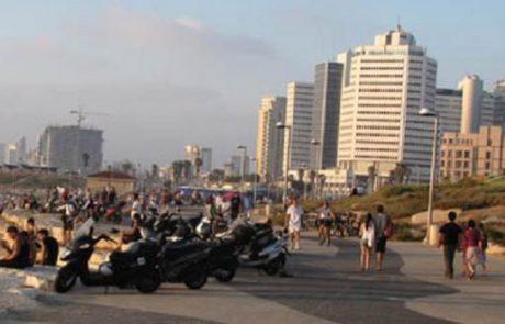 סקר חדש : הרגלי תיירות הפנים של הישראלים ?